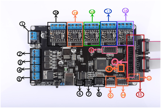 03 Ramps Wiring Diagram Extruders on